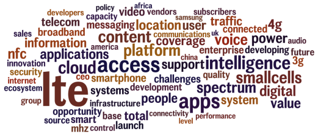 MWC Word Cloud: Distilled after a few iterations with most common themes.