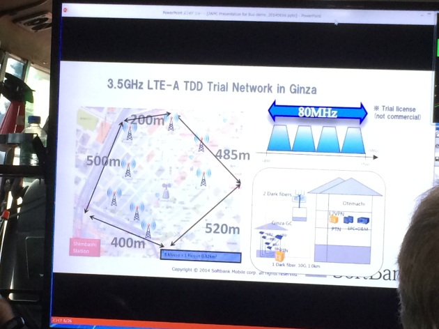 8 Macro cells and one small cell were used in demonstrating LTE-Advanced in 3.5 GHz.